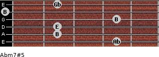 Abm7#5 for guitar on frets 4, 2, 2, 4, 0, 2