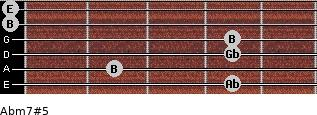 Abm7#5 for guitar on frets 4, 2, 4, 4, 0, 0