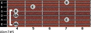 Abm7#5 for guitar on frets 4, 7, 4, 4, 5, 7