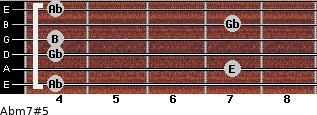 Abm7#5 for guitar on frets 4, 7, 4, 4, 7, 4