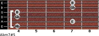 Abm7#5 for guitar on frets 4, 7, 4, 4, 7, 7