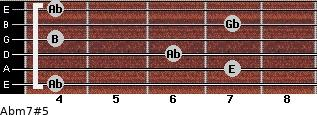 Abm7#5 for guitar on frets 4, 7, 6, 4, 7, 4