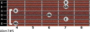 Abm7#5 for guitar on frets 4, 7, 6, 4, 7, 7