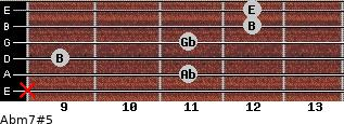 Abm7#5 for guitar on frets x, 11, 9, 11, 12, 12