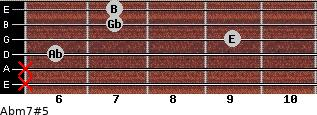 Abm7#5 for guitar on frets x, x, 6, 9, 7, 7