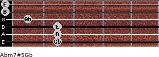 Abm7#5/Gb for guitar on frets 2, 2, 2, 1, 0, 0