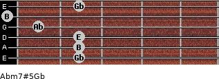 Abm7#5/Gb for guitar on frets 2, 2, 2, 1, 0, 2