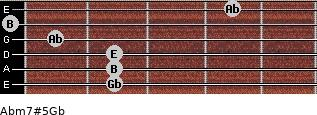 Abm7#5/Gb for guitar on frets 2, 2, 2, 1, 0, 4