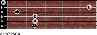 Abm7#5/Gb for guitar on frets 2, 2, 2, 1, 5, 0