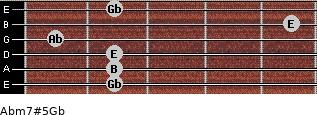 Abm7#5/Gb for guitar on frets 2, 2, 2, 1, 5, 2