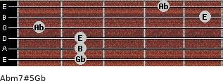 Abm7#5/Gb for guitar on frets 2, 2, 2, 1, 5, 4