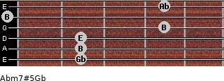 Abm7#5/Gb for guitar on frets 2, 2, 2, 4, 0, 4