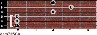 Abm7#5/Gb for guitar on frets 2, 2, 2, 4, 5, 4