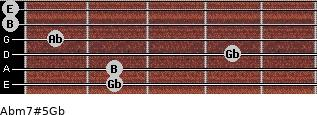 Abm7#5/Gb for guitar on frets 2, 2, 4, 1, 0, 0