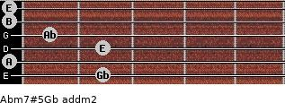 Abm7#5/Gb add(m2) guitar chord
