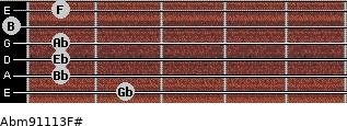 Abm9/11/13/F# for guitar on frets 2, 1, 1, 1, 0, 1
