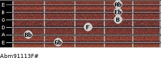 Abm9/11/13/F# for guitar on frets 2, 1, 3, 4, 4, 4