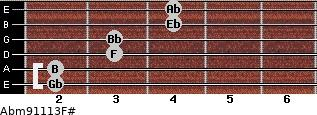 Abm9/11/13/F# for guitar on frets 2, 2, 3, 3, 4, 4