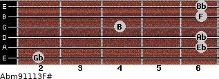 Abm9/11/13/F# for guitar on frets 2, 6, 6, 4, 6, 6