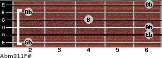 Abm9/11/F# for guitar on frets 2, 6, 6, 4, 2, 6