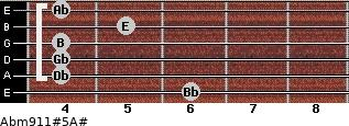 Abm9/11#5/A# for guitar on frets 6, 4, 4, 4, 5, 4