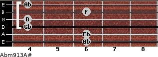Abm9/13/A# for guitar on frets 6, 6, 4, 4, 6, 4