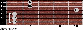 Abm9/13/A# for guitar on frets 6, 6, 6, 10, 7, 7