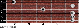 Abm9/13/A# for guitar on frets 6, 6, 6, 4, 6, 2