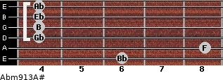Abm9/13/A# for guitar on frets 6, 8, 4, 4, 4, 4