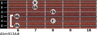 Abm9/13/A# for guitar on frets 6, 8, 6, 8, 7, 7