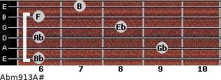 Abm9/13/A# for guitar on frets 6, 9, 6, 8, 6, 7