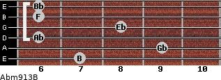 Abm9/13/B for guitar on frets 7, 9, 6, 8, 6, 6
