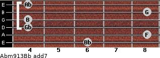 Abm9/13/Bb add(7) guitar chord