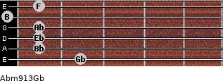 Abm9/13/Gb for guitar on frets 2, 1, 1, 1, 0, 1