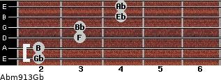 Abm9/13/Gb for guitar on frets 2, 2, 3, 3, 4, 4