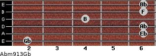 Abm9/13/Gb for guitar on frets 2, 6, 6, 4, 6, 6