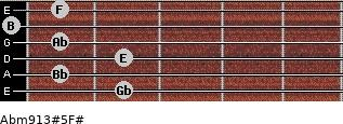 Abm9/13#5/F# for guitar on frets 2, 1, 2, 1, 0, 1