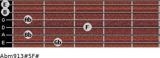 Abm9/13#5/F# for guitar on frets 2, 1, 3, 1, 0, 0