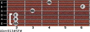 Abm9/13#5/F# for guitar on frets 2, 2, 2, 3, 6, 4