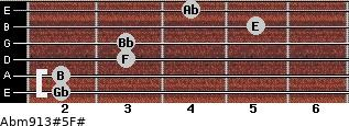 Abm9/13#5/F# for guitar on frets 2, 2, 3, 3, 5, 4