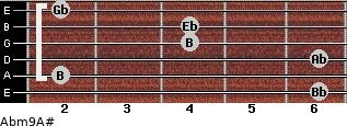 Abm9/A# for guitar on frets 6, 2, 6, 4, 4, 2