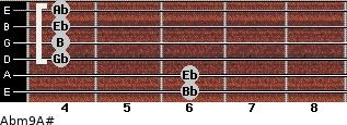 Abm9/A# for guitar on frets 6, 6, 4, 4, 4, 4