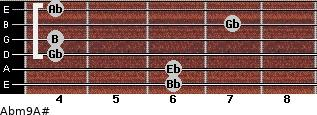 Abm9/A# for guitar on frets 6, 6, 4, 4, 7, 4