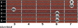 Abm9/A# for guitar on frets 6, 6, 6, 3, 7, 7