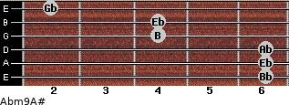 Abm9/A# for guitar on frets 6, 6, 6, 4, 4, 2