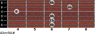 Abm9/A# for guitar on frets 6, 6, 6, 4, 7, 6