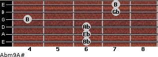 Abm9/A# for guitar on frets 6, 6, 6, 4, 7, 7
