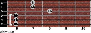 Abm9/A# for guitar on frets 6, 6, 6, 8, 7, 7