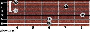 Abm9/A# for guitar on frets 6, 6, 8, 4, 7, 4