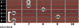 Abm9/A# for guitar on frets 6, 9, 6, 8, 7, 7
